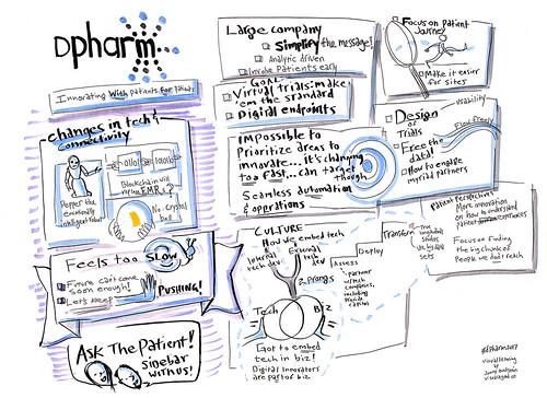 Dpharm2017-OpeningRemarks-WhatToDisrupt