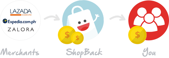 shopbackPH