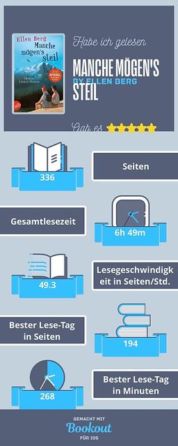 171031 MancheMögensSteil4