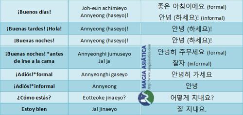 Tabla coreano 1
