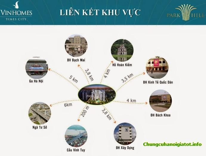 vinhomes-times-city-park-hill-lien-ket-khu-vuc-HNI