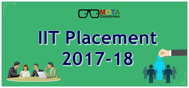 IIT placement