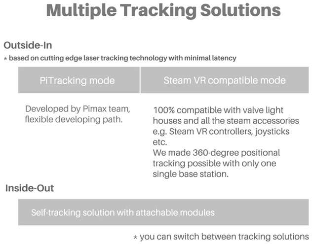 Multiple Tracking Solutions