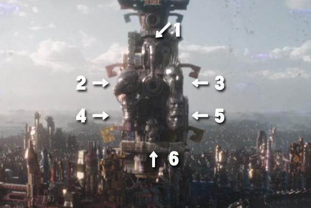 《雷神索爾3:諸神黃昏》23個彩蛋大公開!絕對讓你想再看一次!