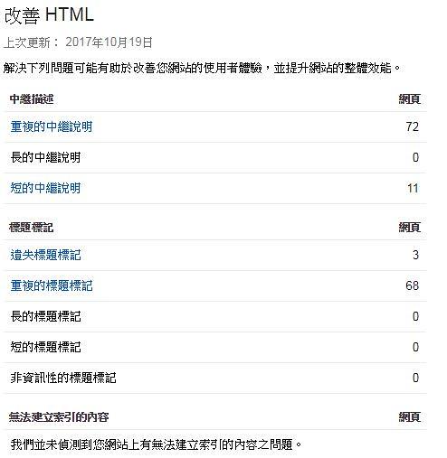 Google網站管理員(GSC)的改善HTML畫面