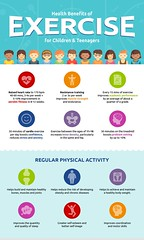 Physical Activities to Keep Your Children Healthier