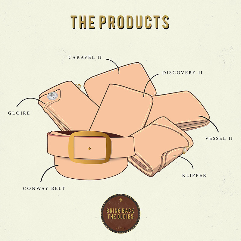 Voyej leather goods voyej at brightspot market 2017 for better usability we adjusted the thickness of the leather according to specific measurement for each product the chahin tannery itself has been around ccuart Images