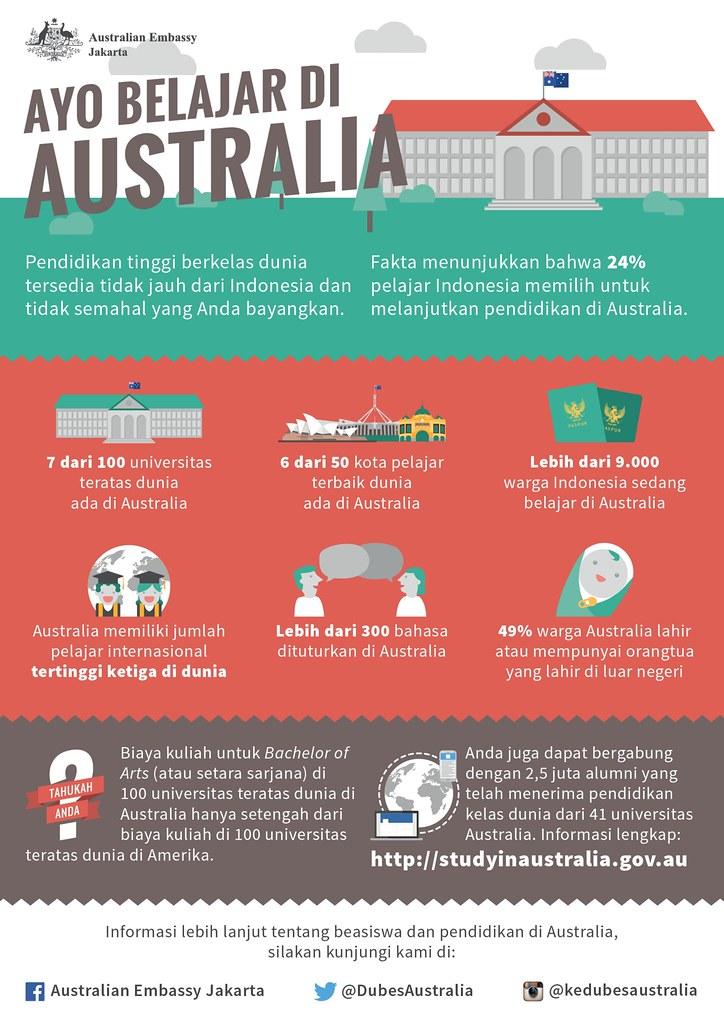 Ayo belajar di Australia