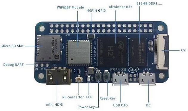 2017-10-30 16_47_23-minimachines.net