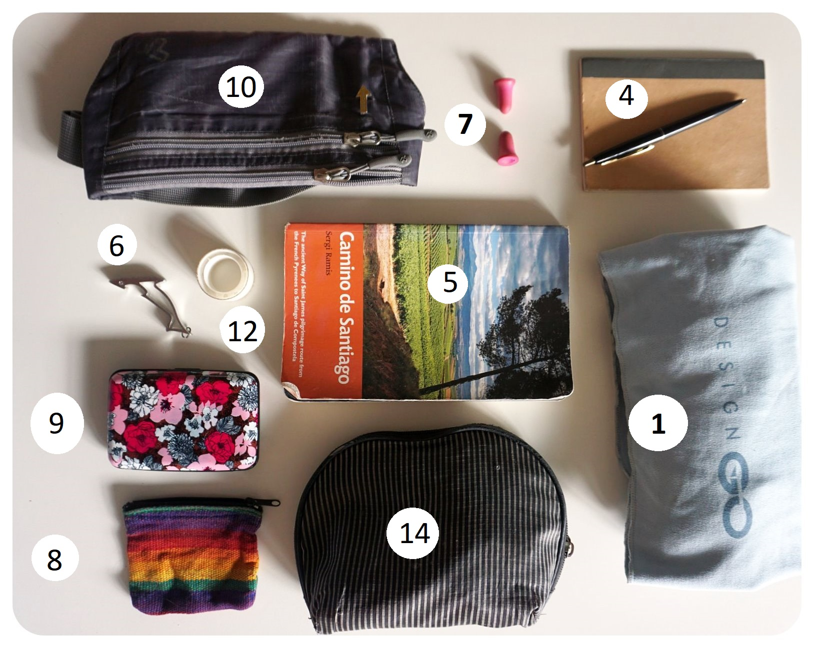 camino de santiago packing list random items