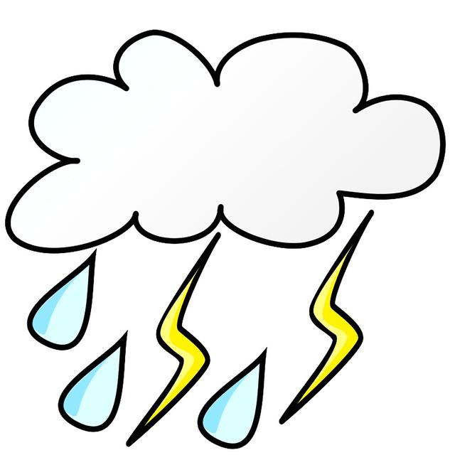 मौसम विज्ञान