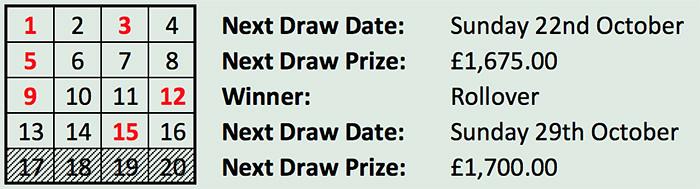 Lottery 22nd Oct