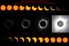 21 aug 2017 total eclipse