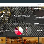 Crowd BankへSeleniumでアクセスし、投資額増減グラフをMackerelに描く