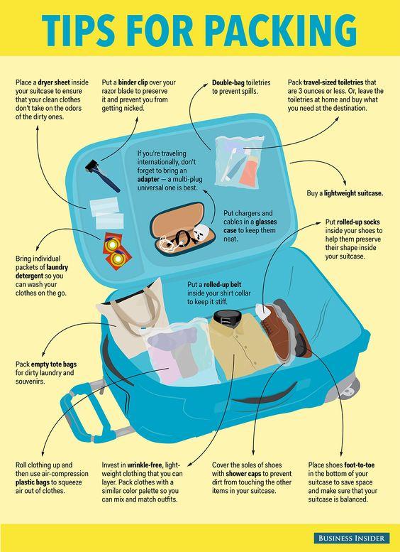 infografica su come fare la valigia