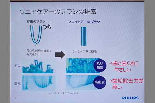 PHILIPS Sonicare DiamondClean Smart 07