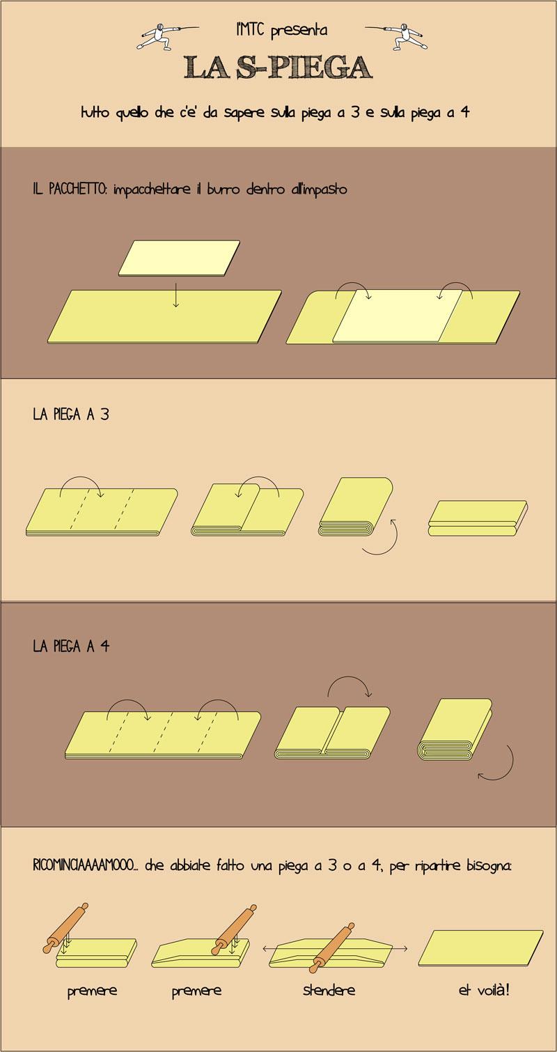 C:\Users\Daniela\Documents\dani\cucina\infografiche\01_dwg\giro a 3 giro a 4 Model (1)