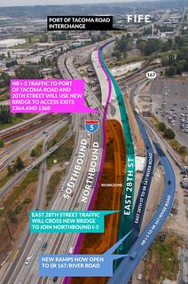 NB I-5 Port of Tacoma Road traffic shift Fall 2017