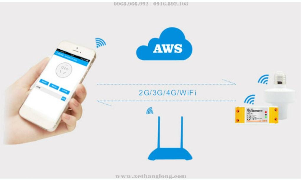 Chức năng điều khiển từ xa bằng điện thoại qua mạng Wifi