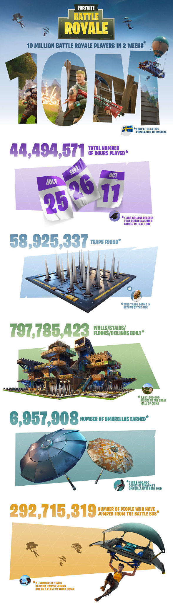Fortnite Battle Royale Infographic
