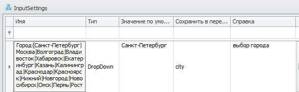 The list of Russian cities in a single file .TXT/CSV/MySQL/XML