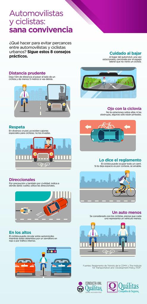 Infografia-autos y bicis.
