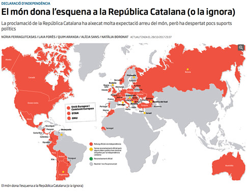 17j29 ara El món dona l'esquena a la República Catalana (o la ignora) Uti 485