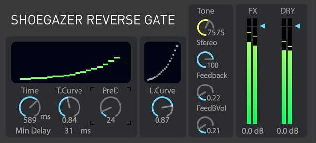 Reverse Gate