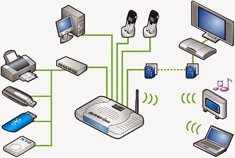 Conexión PLC
