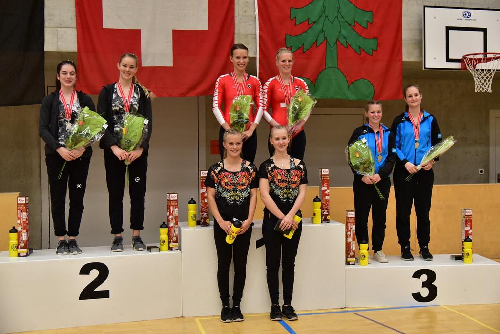 Schweizermeisterschaft 2017 Elite