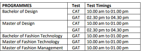 NIFT Exam Schedule