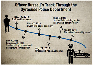 They Wear Blue | Timeline showing Lashonda Russell's path to… | Flickr