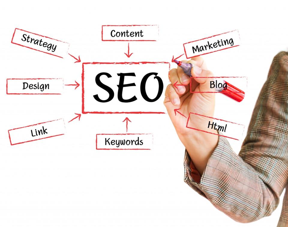 Seo Company Tacoma - RRG Digital Marketing