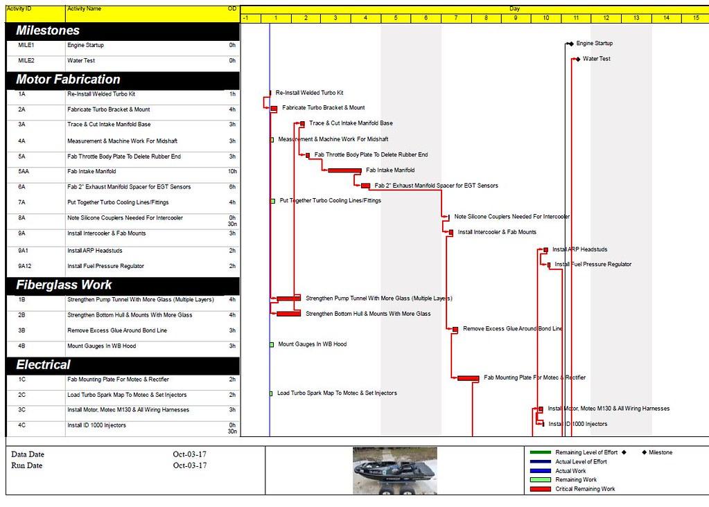 Waveblaster 1 with Turbocharged Spark Engine - Page 4 on