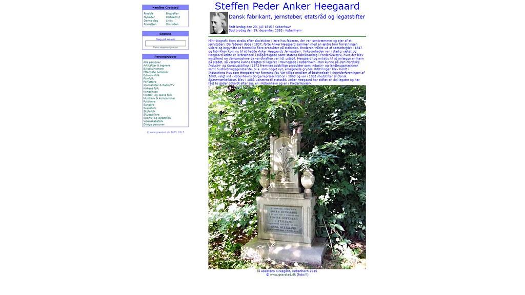 anker heegaard