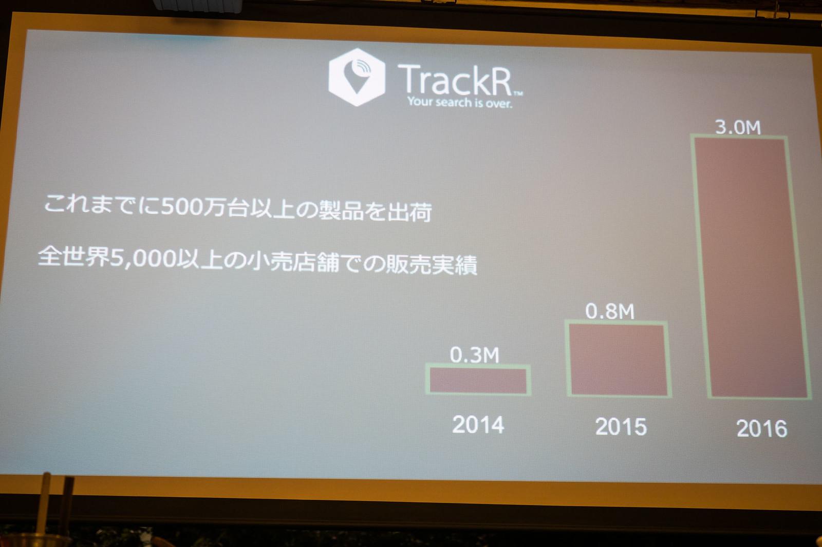 TrackR-12
