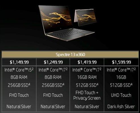 spectre-x360-prices