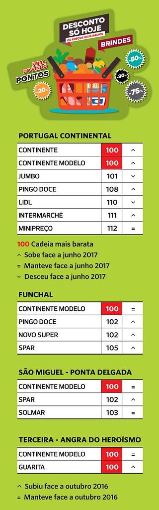 supermercados_out2017