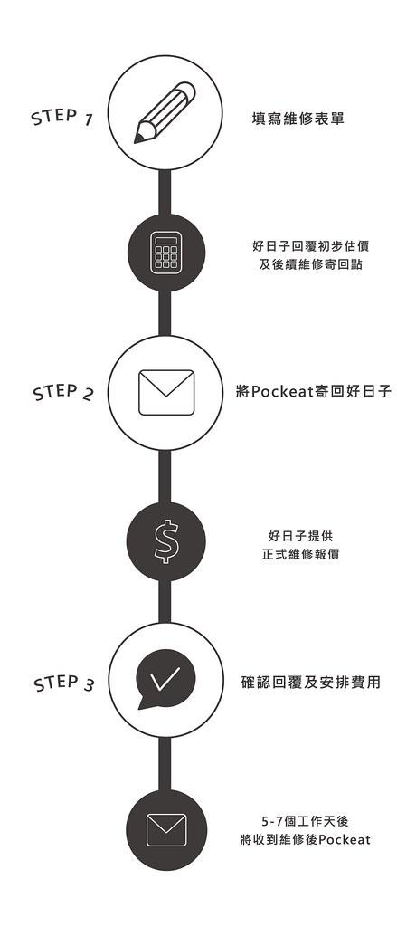 手機版時間表