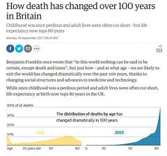 2017_09_180101 - longer lives