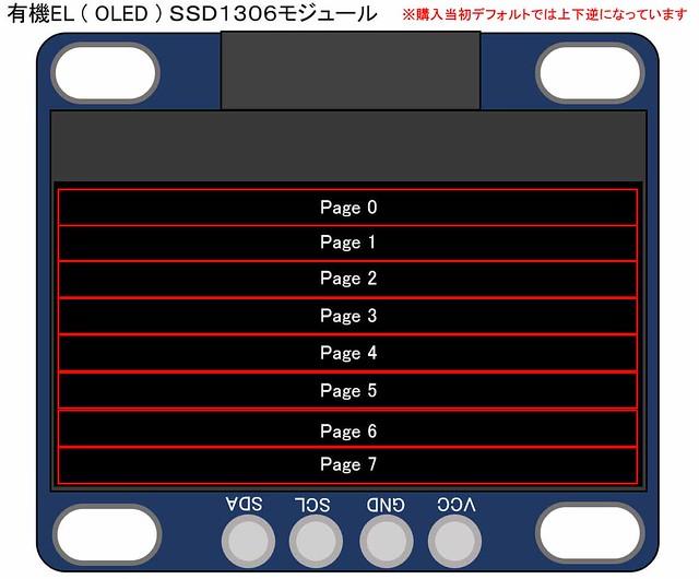 ESP32_SSD1306_01