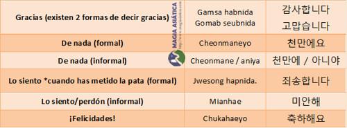 Tabla coreano 2