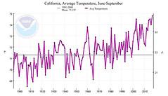 2017_10_130100 - Californian fires