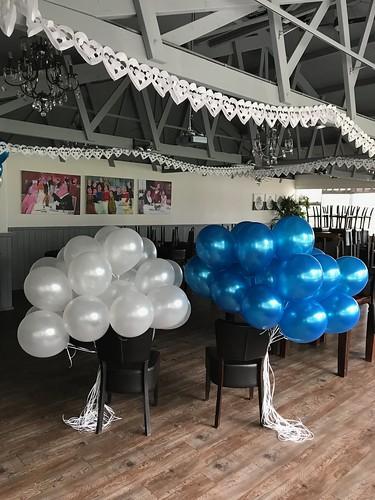 Heliumballonnen Strandpaviljoen de Duinrand Oostvoorne