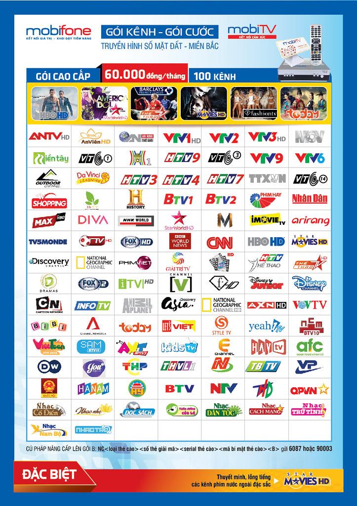 Danh sach kenh MobiTV Mien Bac