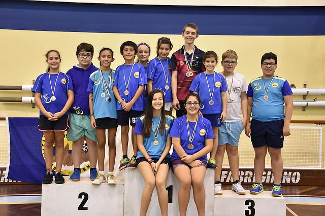 1º Torneio de Clube Não Sénior ADP - Época 2017/18