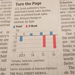 "We love books ""printed"""