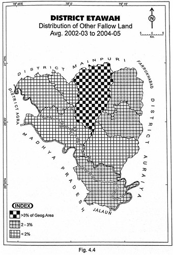 District Etawah Distribution of other fallow land