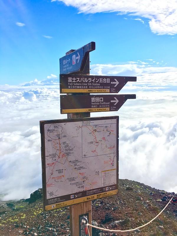 富士山頂下山路線-吉田路線