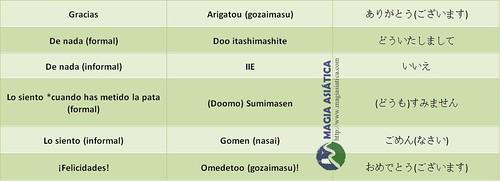 Idioma Japonés tabla 2